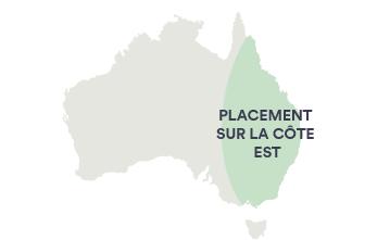 Séjour Au Pair en Australie